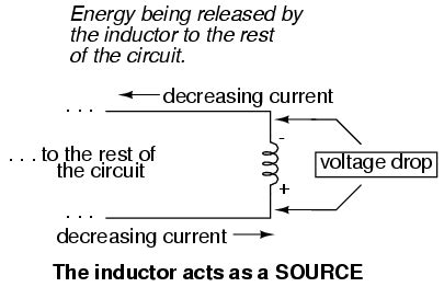 harmonic current inductor inductor direction of current 28 images basic facts about inductors lesson 1 overview of
