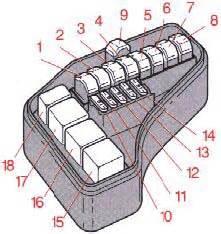 1999 s70 amp v70
