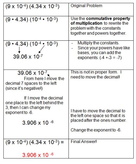 Word Problems Using Scientific Notation Worksheet by Scientific Notation And Monomials