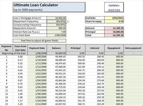 Credit Card Amortization Template free software free loan amortization schedule