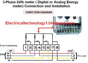 electrical technology how to wire a 3 phase kwh meter from the supply to the distribution