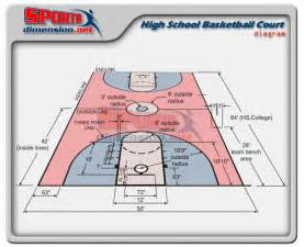 dimensions of half court basketball