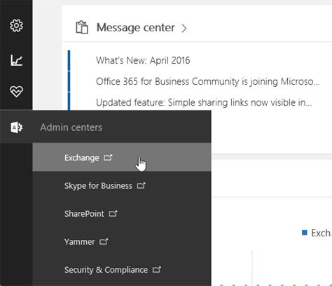 Office 365 Mail Issues Find And Fix Email Delivery Issues As An Office 365 For