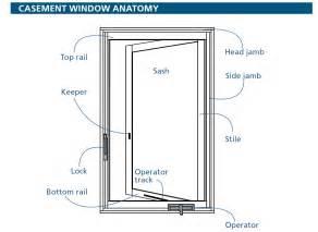 casement window 4 best images of casement window parts diagram casement window replacement parts casement