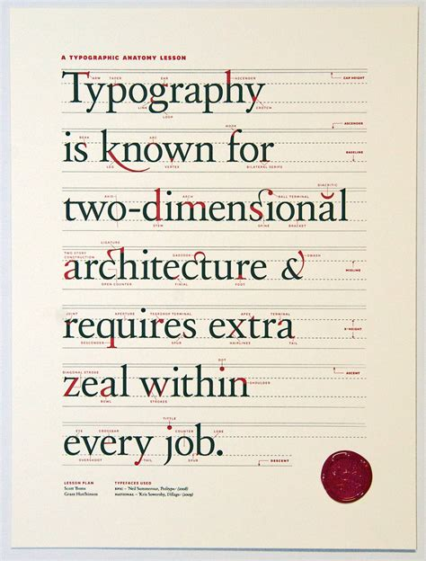 typography lessons web typography educational resources tools and techniques smashing magazine
