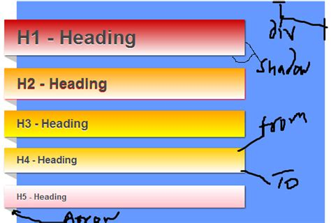 design header css create gradient header using css jitendra zaa s blog