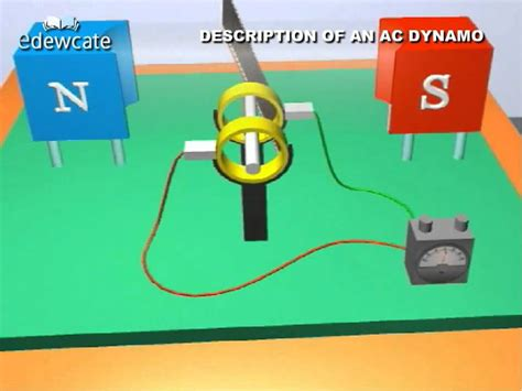 description of an ac dynamo electric generator