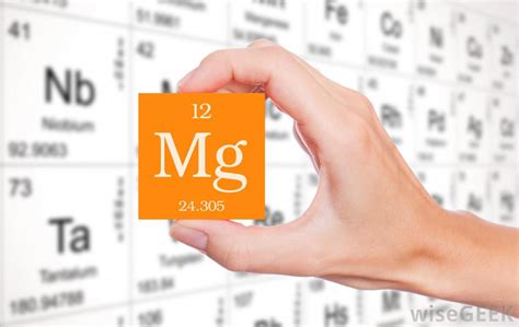 what is magnesium on the periodic table what is molar concentration with picture