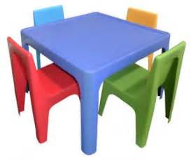 Childrens Tables by Children S Table Chair Hire Childrens Table