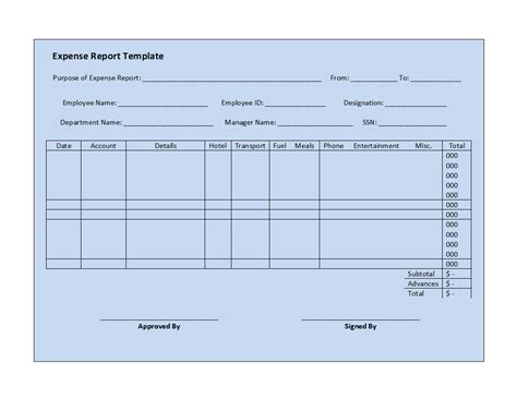 personnel activity report template