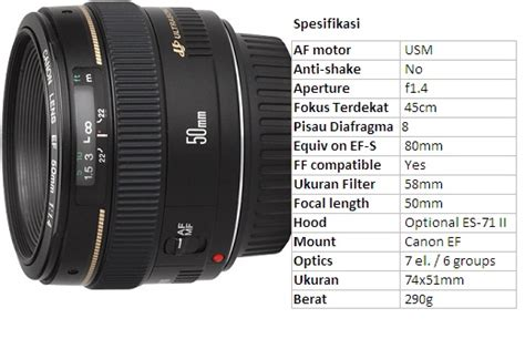 Lensa Canon 50mm F 1 8 Usm my world daftar lensa portrait canon