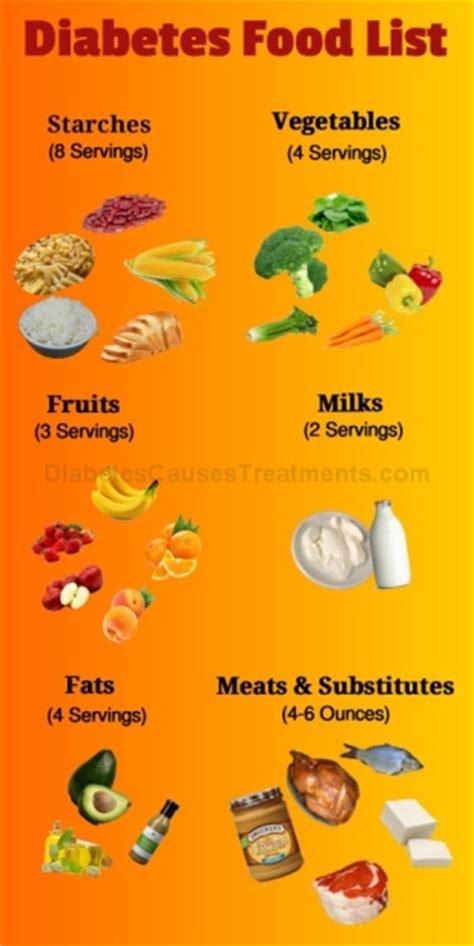 diabetic food list diabetes food list for a healthy diet diabetes