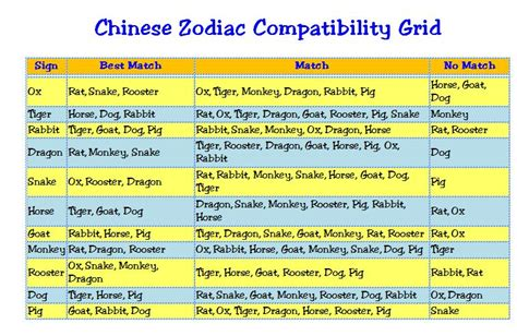 search results for chinese animal zodiac signs