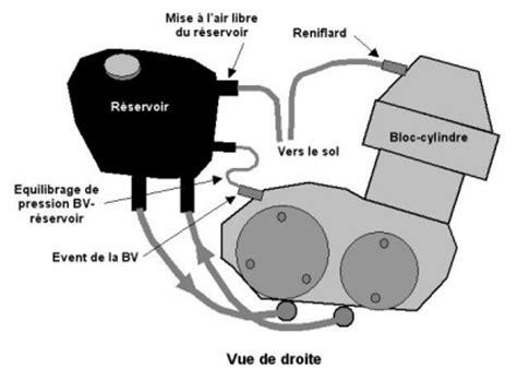 Du Radiateur 5159 by R 233 Servoir D Huile Moteur Help Me