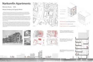 Apartment Layout Plans housing case study narkomfin apartments matthew wieber