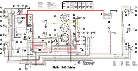 alfa romeo wiring diagrams wiring diagrams