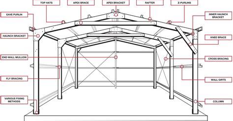 shed diagrams portal frame bracing frame design reviews