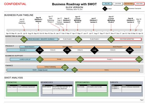 road map timeline business roadmap with swot timeline visio template