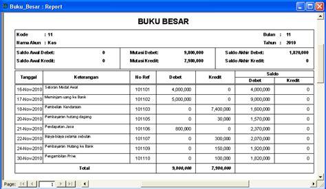 format buku besar akuntansi excel perlmentor com contoh laporan keuangan excel download