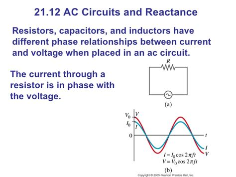ac inductor circuits reactance and impedance inductive electronics textbook in an inductor the current lags the voltage by 90o 28 images inductive reactance inductors