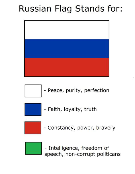 colors of russian flag russian flag stands for flag color representation