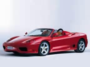 Auto moderno