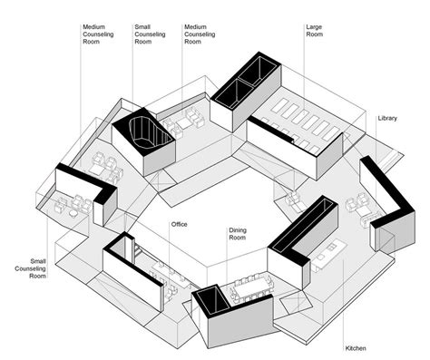 Make A Floor Plan Of Your House maggie s cancer caring centres in glasgow scotland by oma
