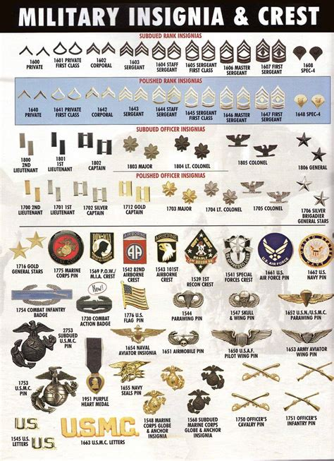 military badges and rank medals of america military insignia google search military insignia