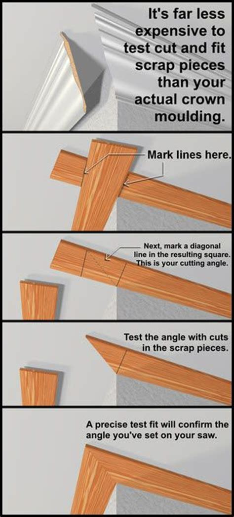 how to cut crown molding angles for kitchen cabinets best 25 molding ideas ideas on pinterest crown moldings