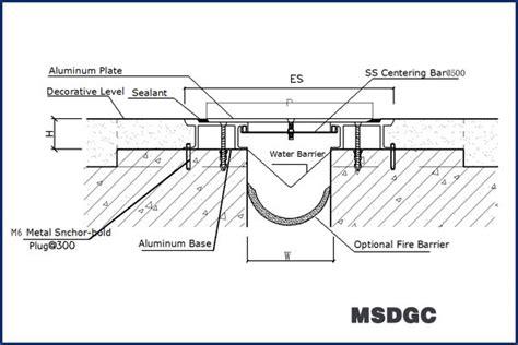 Basement Parking Lot Heavy Duty Floor Expansion Joint