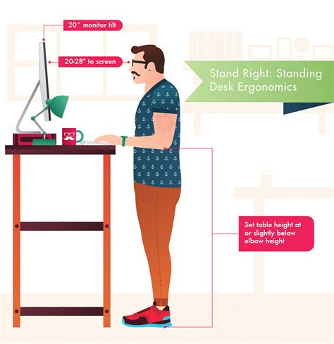 Ergonomic Standing Desk Setup Stand Right Standing Desk Ergonomics Furniture