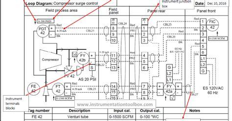 electrical loop diagrams new wiring diagram 2018