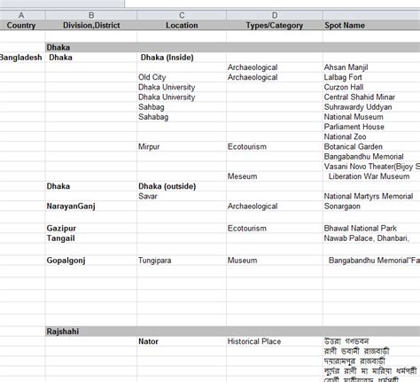 travel schedule template simple travel schedule my excel templates