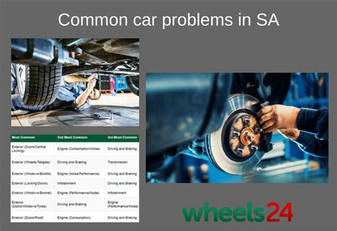 these are sa s most common car problems what s yours wheels24
