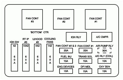 2002 Monte Carlo Fuse Box Diagram Wiring Diagram