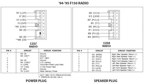 95 ford f 150 radio wiring diagram 95 ford f 150 parts