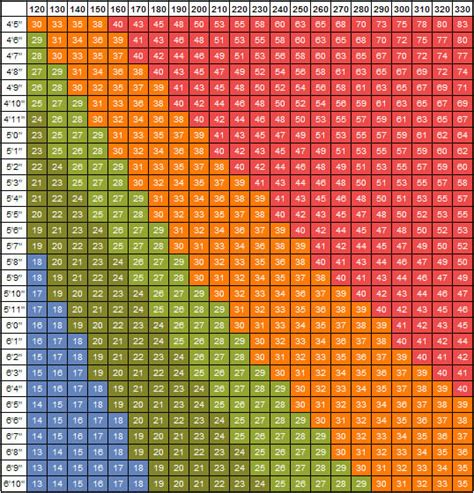 Bmi Calendar Search Results For Bmi Cgart Calendar 2015