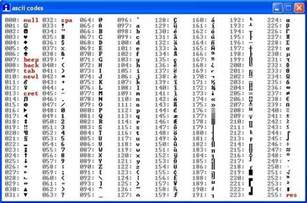 ascii table 256 images