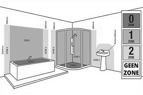 badkamerverlichting zone 0 wat zijn badkamerverlichting electra zones v led nl