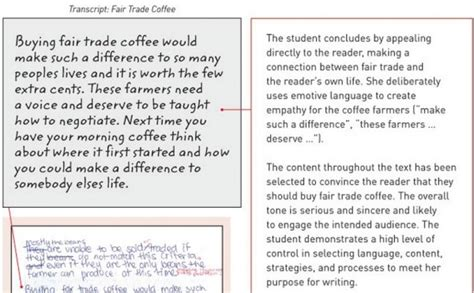 essay structure nz persuasive writing virtual learning network