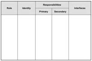 Responsibilities Template by Team Roles Responsibilities Free Ppt And Pdf
