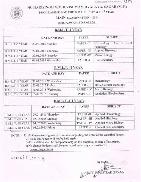 Davv Syllabus Mba 4th Sem by Dr Harisingh Gour Sagar