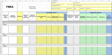 Fmea Spreadsheet Template by Fmea Formblatt Kvp Institut Gmbh