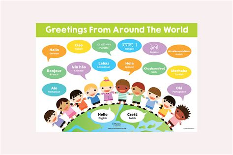 Greeting Poster greetings from around the world poster nursery resources
