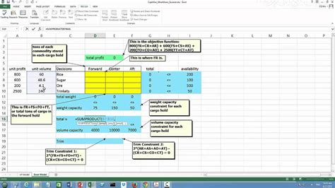 excel layout problem a linear programming exle captain wise s packing