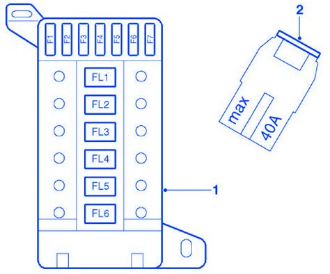 volvo fl6 fuse box diagram wiring diagram with description