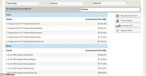 new car price list in chennai hyundai elite i20 official review page 94 team bhp