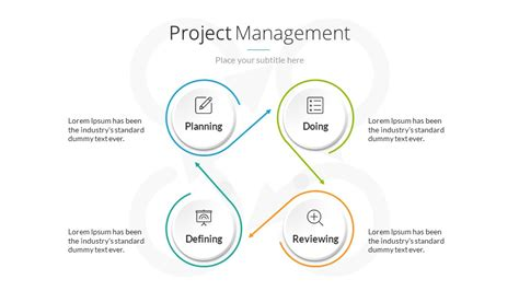 project management ppt template project management powerpoint presentation template by