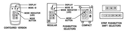 allison vim module wiring diagram allison 2000 parts