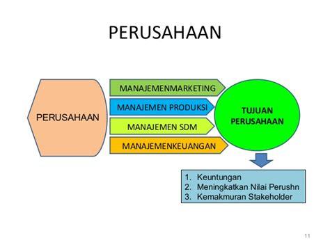 Dasar Dasar Manajemen Keuangan Ed 6 Suad Husnan manajemen keuangan